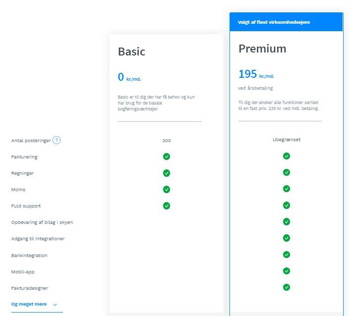 Billy Basic vs Billy Premium